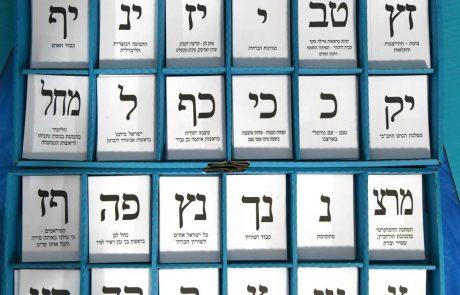 קונגרס הרבנים 'פיקוח נפש' –  קורא לכל יראי ה' להצביע רק עבור מפלגה שחתמה.
